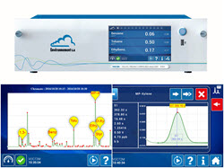 VOC72M – VOC ( BTEX ) Analyzer