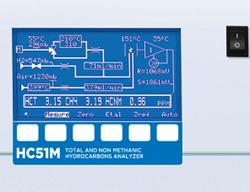 HC51M. Hydrocarbon Analyzer